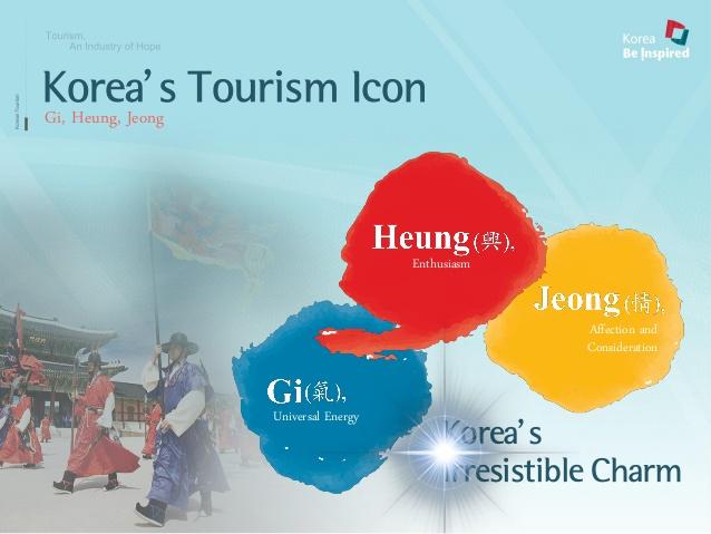 gi-heung-jeong